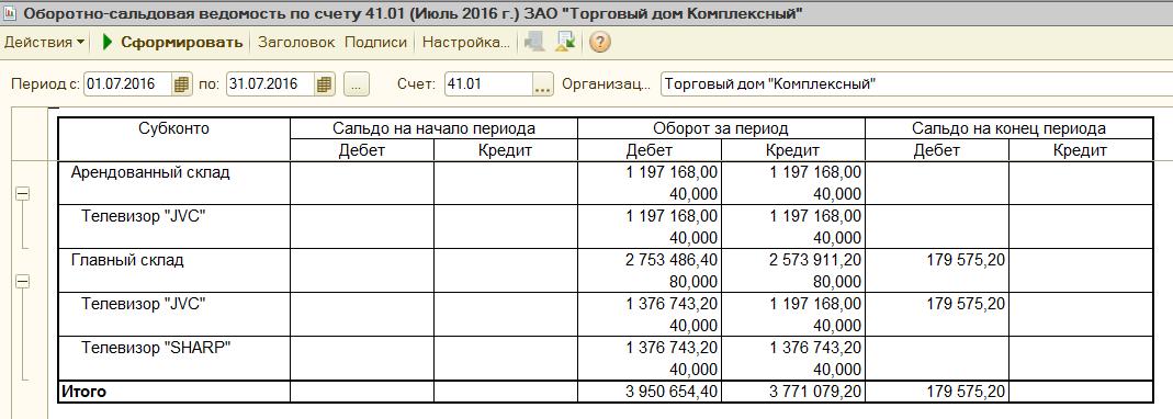 ОСВ по счету 41.1 в разрезе складов и номенклатуры в 1С УПП и Комплексная 1.1