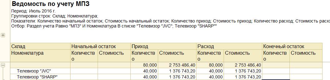 Ведомость по учету МПЗ в 1С УПП и Комплексная 1.1, без детализации по складам