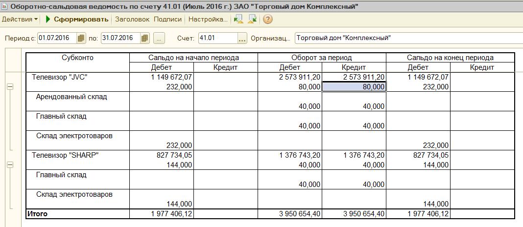 ОСВ по счету 41.1 количественный учет без суммового по складам в 1С УПП и Комплексная 1.1