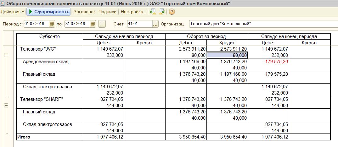 ОСВ по счету 41.1  в 1С  с принудительно включенным суммовым учетом по складам