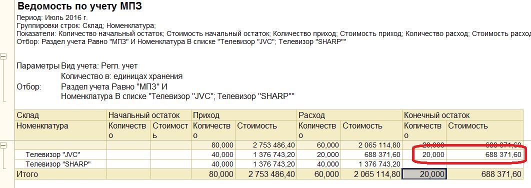 Ведомость по учету МПЗ в 1С УПП и Комплексная 1.1 - остаток на складе