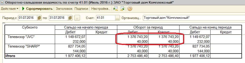 ОСВ по чету 41.1 - обороты без субконто Склады