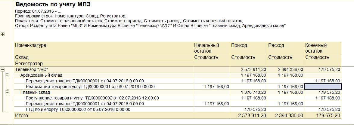 Ведомость по учету МПЗ в 1С УПП и Комплексная 1.1
