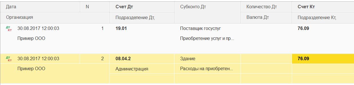 Проводки при списании госпошлины в стоимость ОС в 1С ERP и Комплексная 2