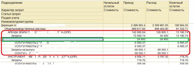 Отчет Ведомость по учету затрат в 1С УПП и Комплексная автоматизация 1.1